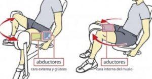 Obrir i tancar les cames